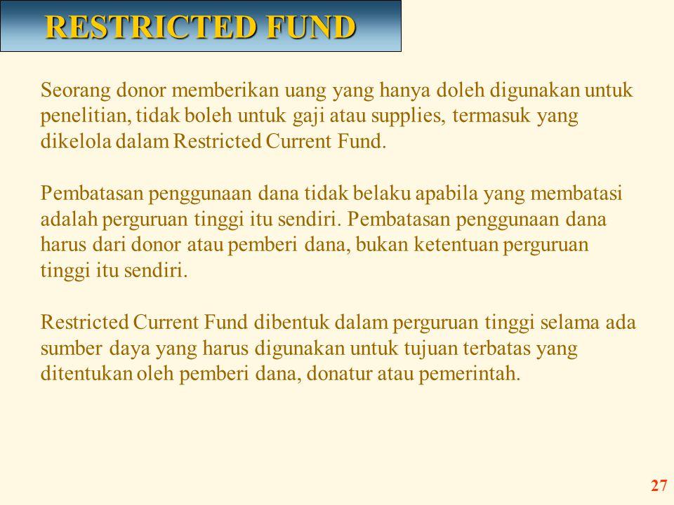 Seorang donor memberikan uang yang hanya doleh digunakan untuk penelitian, tidak boleh untuk gaji atau supplies, termasuk yang dikelola dalam Restrict