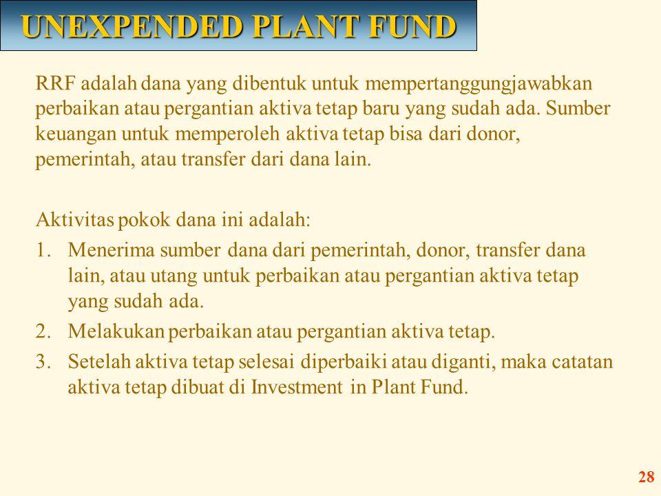 RRF adalah dana yang dibentuk untuk mempertanggungjawabkan perbaikan atau pergantian aktiva tetap baru yang sudah ada. Sumber keuangan untuk memperole