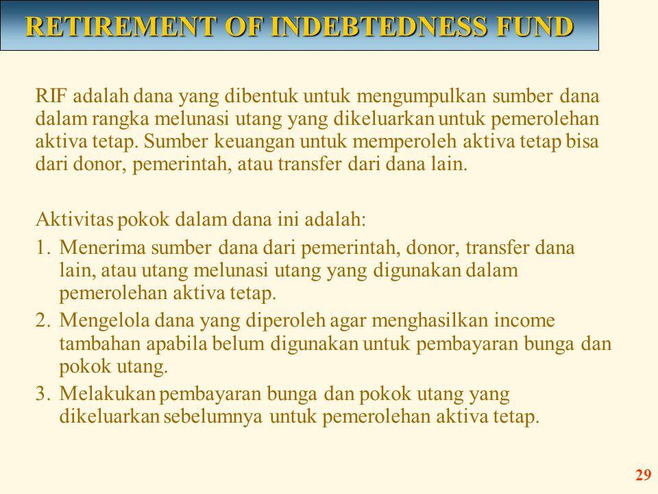 RIF adalah dana yang dibentuk untuk mengumpulkan sumber dana dalam rangka melunasi utang yang dikeluarkan untuk pemerolehan aktiva tetap. Sumber keuan