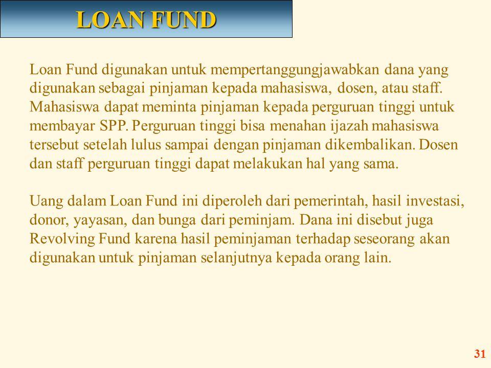 Loan Fund digunakan untuk mempertanggungjawabkan dana yang digunakan sebagai pinjaman kepada mahasiswa, dosen, atau staff. Mahasiswa dapat meminta pin