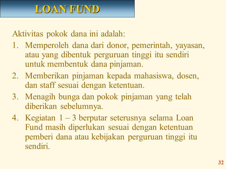 Aktivitas pokok dana ini adalah: 1.Memperoleh dana dari donor, pemerintah, yayasan, atau yang dibentuk perguruan tinggi itu sendiri untuk membentuk da