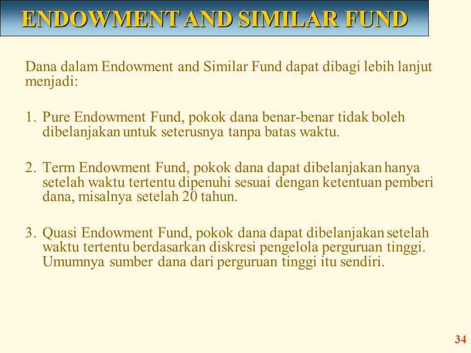 Dana dalam Endowment and Similar Fund dapat dibagi lebih lanjut menjadi: 1.Pure Endowment Fund, pokok dana benar-benar tidak boleh dibelanjakan untuk