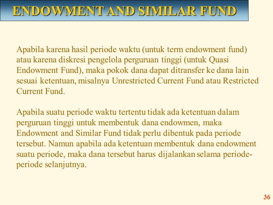 Apabila karena hasil periode waktu (untuk term endowment fund) atau karena diskresi pengelola perguruan tinggi (untuk Quasi Endowment Fund), maka poko