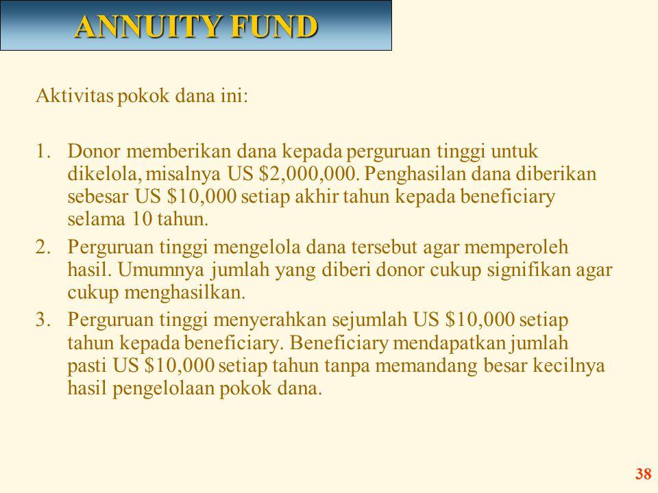 Aktivitas pokok dana ini: 1.Donor memberikan dana kepada perguruan tinggi untuk dikelola, misalnya US $2,000,000. Penghasilan dana diberikan sebesar U