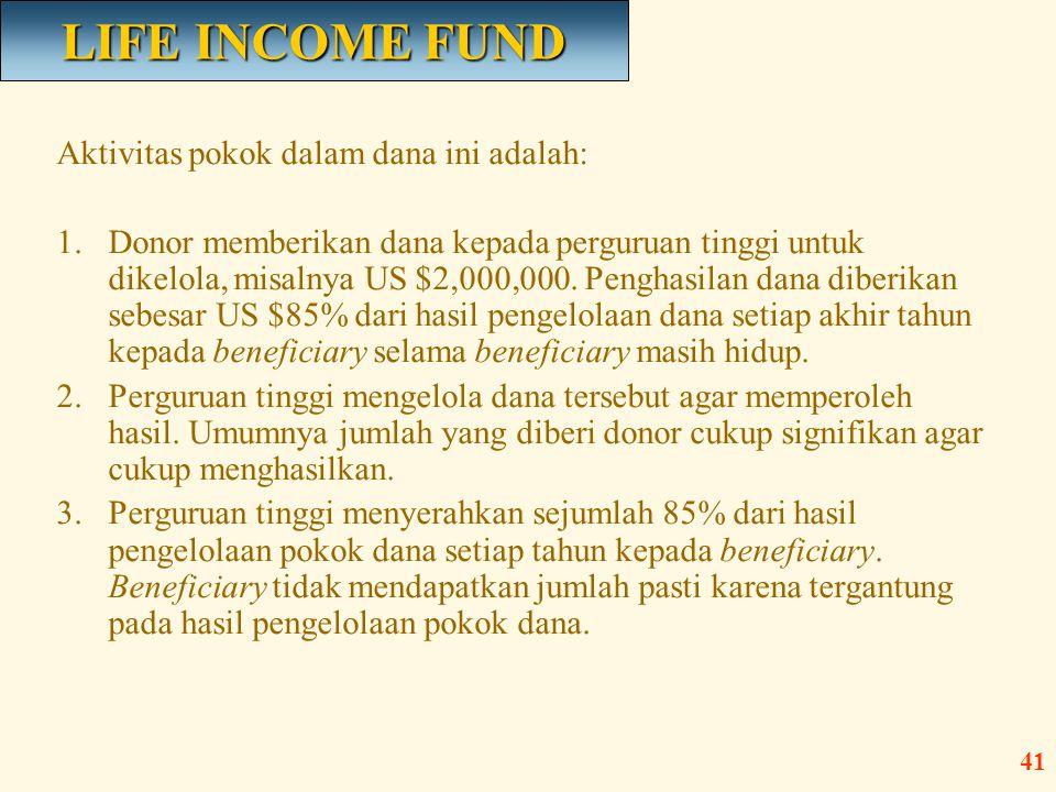 Aktivitas pokok dalam dana ini adalah: 1.Donor memberikan dana kepada perguruan tinggi untuk dikelola, misalnya US $2,000,000. Penghasilan dana diberi
