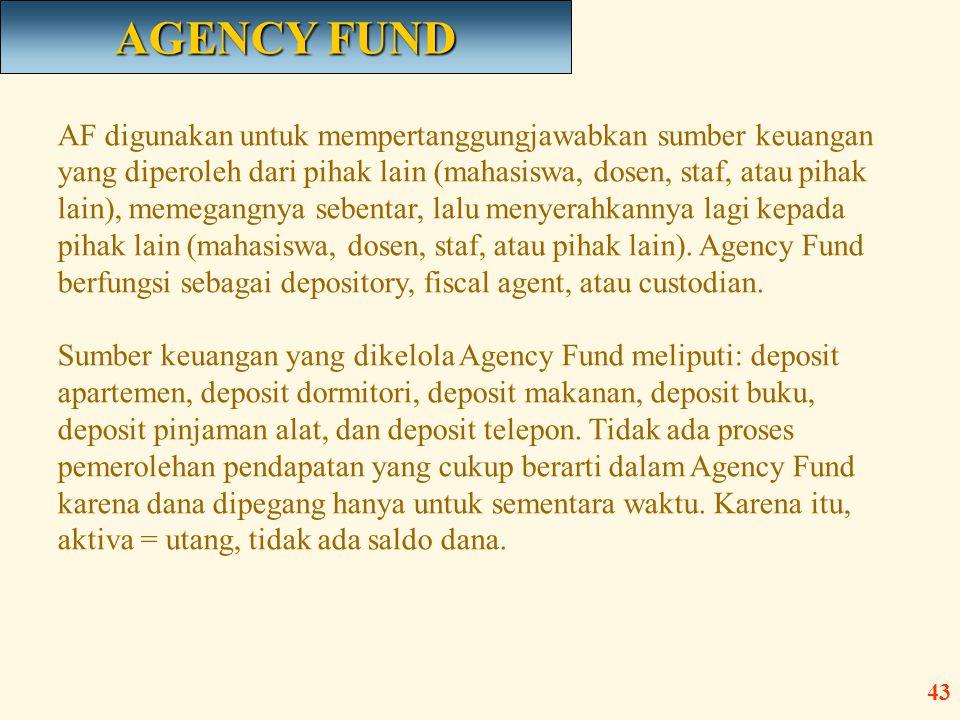 AF digunakan untuk mempertanggungjawabkan sumber keuangan yang diperoleh dari pihak lain (mahasiswa, dosen, staf, atau pihak lain), memegangnya sebent