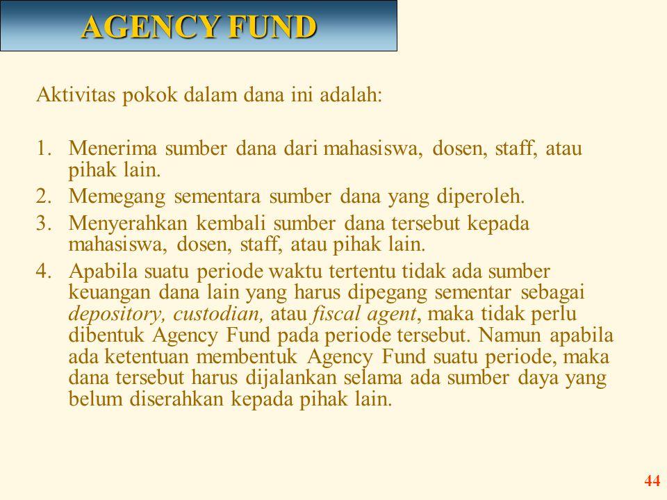 Aktivitas pokok dalam dana ini adalah: 1.Menerima sumber dana dari mahasiswa, dosen, staff, atau pihak lain. 2.Memegang sementara sumber dana yang dip