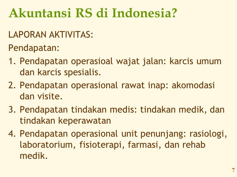 8 Akuntansi RS di Indonesia.