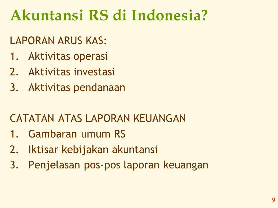 9 Akuntansi RS di Indonesia? LAPORAN ARUS KAS: 1.Aktivitas operasi 2.Aktivitas investasi 3.Aktivitas pendanaan CATATAN ATAS LAPORAN KEUANGAN 1.Gambara