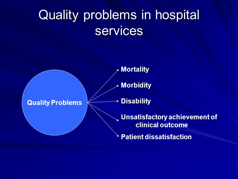 Quality problems in hospital services Quality Problems Mortality Morbidity Disability Unsatisfactory achievement of clinical outcome Patient dissatisf