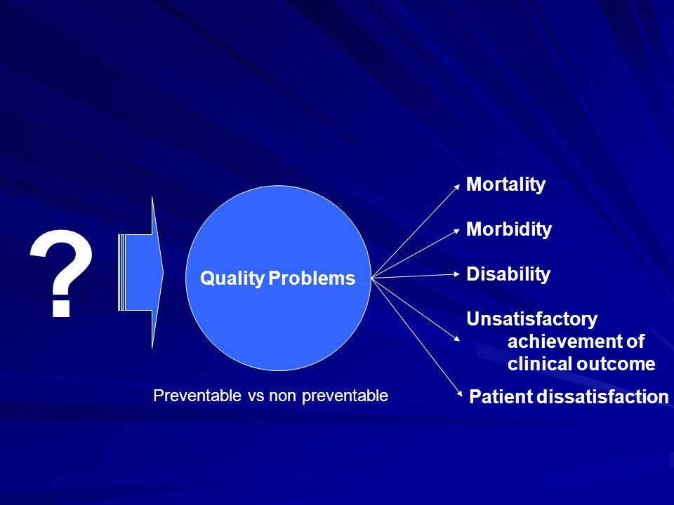 Quality Problems Mortality Morbidity Disability Unsatisfactory achievement of clinical outcome Patient dissatisfaction ? Preventable vs non preventabl