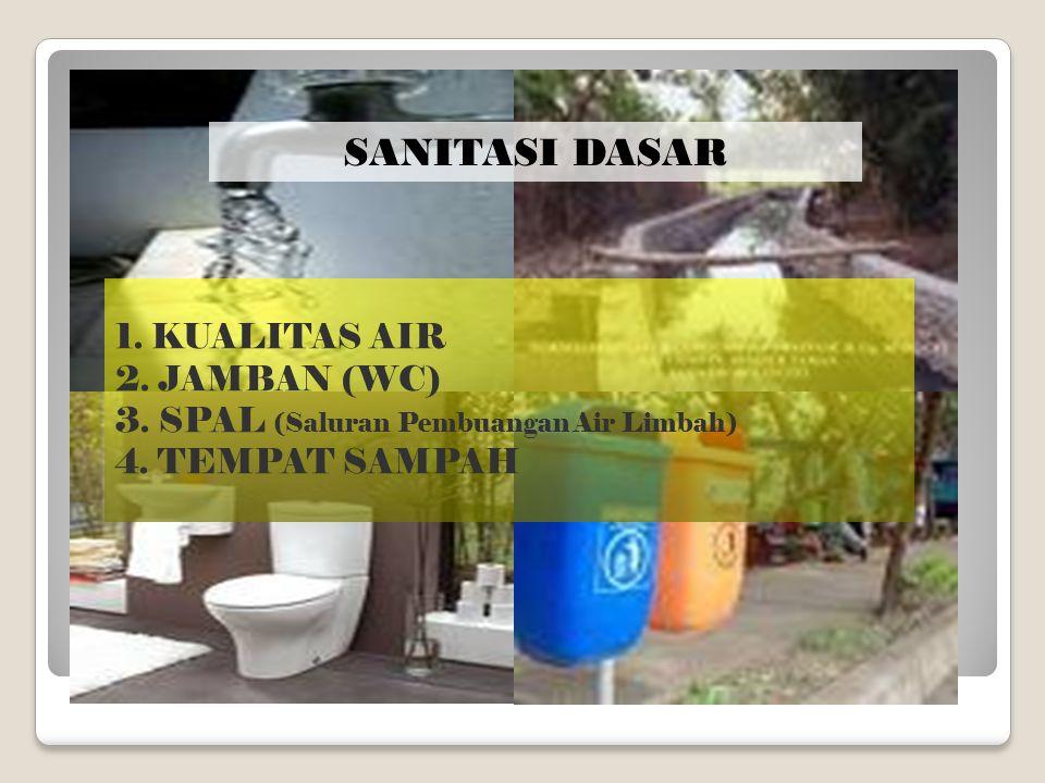 SANITASI DASAR 1. KUALITAS AIR 2. JAMBAN (WC) 3. SPAL (Saluran Pembuangan Air Limbah) 4. TEMPAT SAMPAH