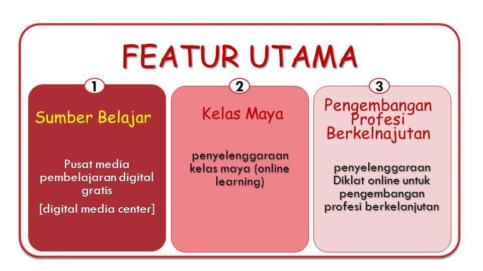 FEATUR UTAMA Pusat media pembelajaran digital gratis [digital media center] penyelenggaraan kelas maya (online learning) penyelenggaraan Diklat online untuk pengembangan profesi berkelanjutan 123 Sumber Belajar Kelas Maya Pengembangan Profesi Berkelnajutan