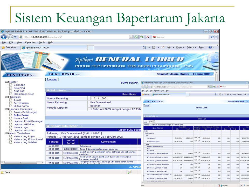 Sistem Keuangan Bapertarum Jakarta