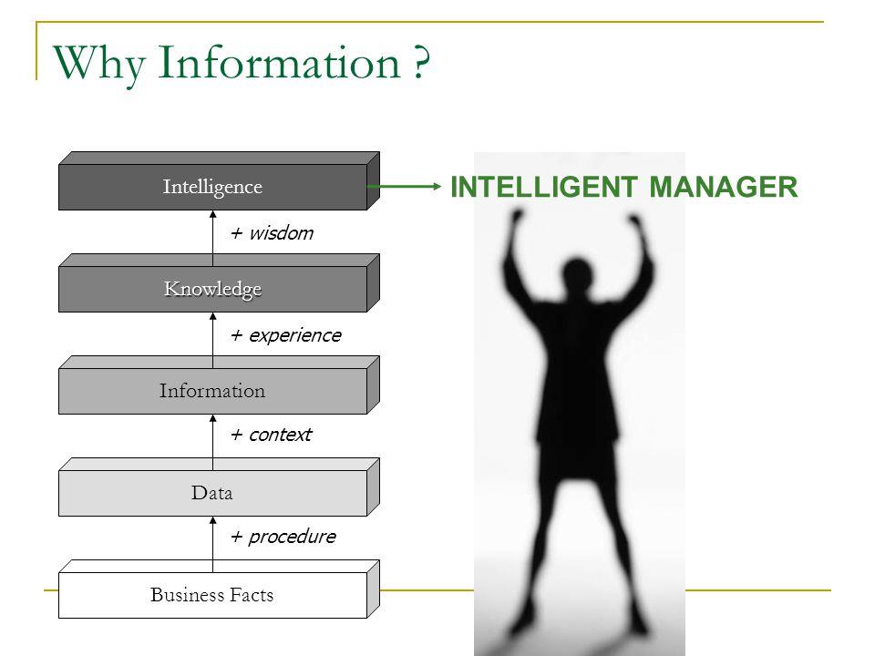 Skema Integrasi sistem ERP