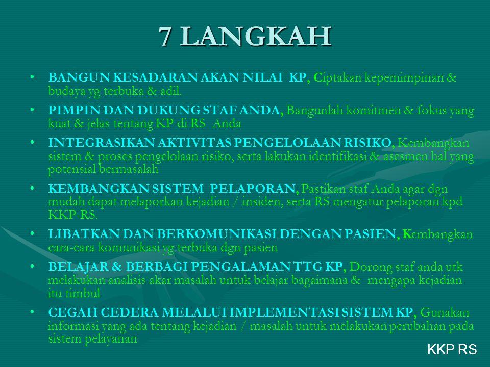 7 LANGKAH • •BANGUN KESADARAN AKAN NILAI KP, Ciptakan kepemimpinan & budaya yg terbuka & adil.
