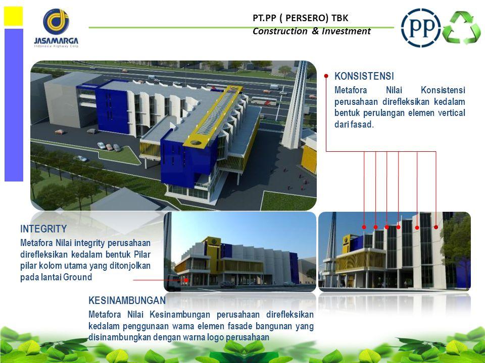 PT.PP ( PERSERO) TBK Construction & Investment U Timur Barat Orientasi bukaan pada bangunan Redesign pada arah Utara – Selatan dimana tingkat intensitas Energi dan RADIASI matahari jauh lebih kecil Sehingga beban energi pendingin akan Semakin Effisien