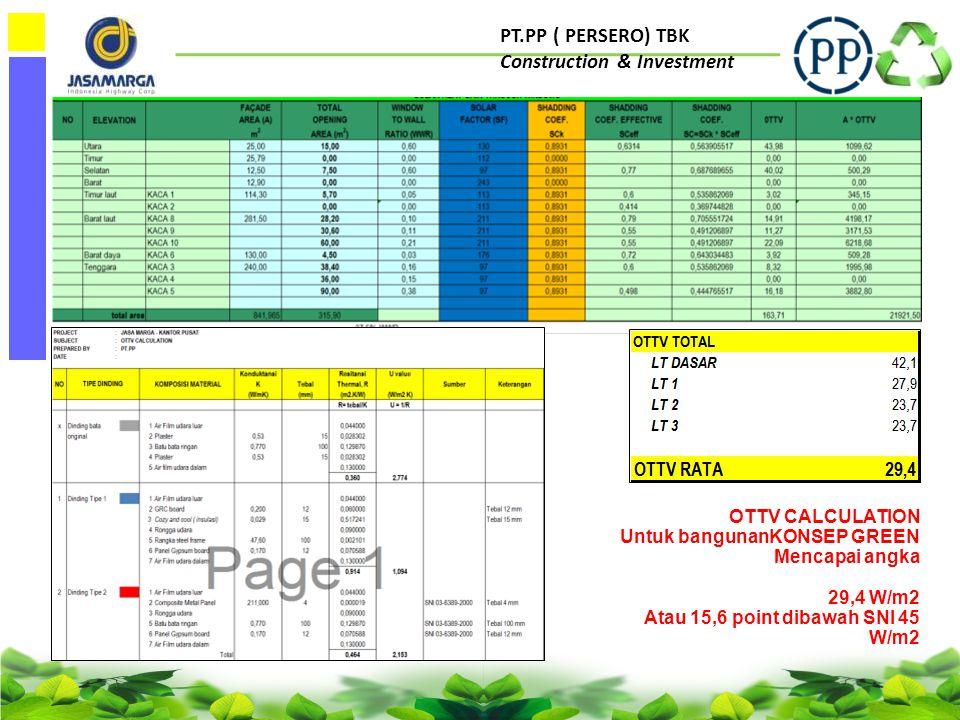 PT.PP ( PERSERO) TBK Construction & Investment TOTAL SIMULASI COOLING LOAD PADA BANGUNAN DENGAN KONSEP RE-DESIGN FASADE 179,38 W/m2 SIMULASI COOLIND LOAD- FASADE REDESIGN SOFTWARE ENERGY