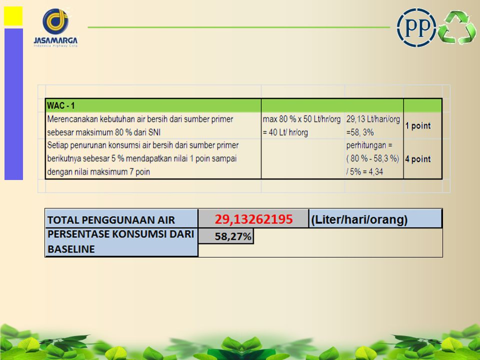 COST EFFICIENCY FROM PDAM