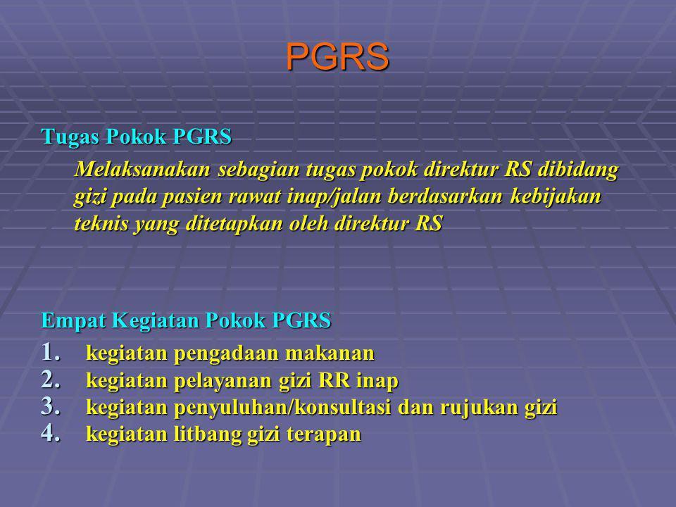 PGRS Tugas Pokok PGRS Melaksanakan sebagian tugas pokok direktur RS dibidang gizi pada pasien rawat inap/jalan berdasarkan kebijakan teknis yang ditet