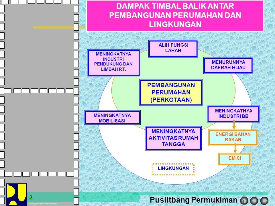 Puslitbang Permukiman Copyright©2000-moel-infosm@n 2 DAMPAK TIMBAL BALIK ANTAR PEMBANGUNAN PERUMAHAN DAN LINGKUNGAN PEMBANGUNAN PERUMAHAN (PERKOTAAN) ALIH FUNGSI LAHAN MENURUNNYA DAERAH HIJAU MENINGKATNYA INDUSTRI PENDUKUNG DAN LIMBAH RT.