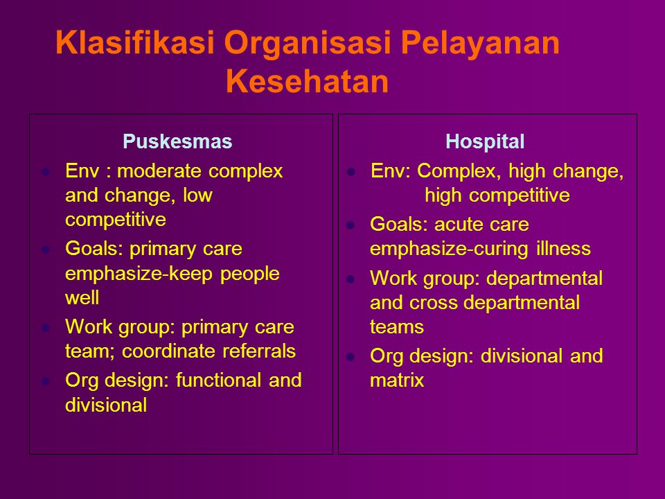 Klasifikasi Organisasi Pelayanan Kesehatan Puskesmas  Env : moderate complex and change, low competitive  Goals: primary care emphasize-keep people