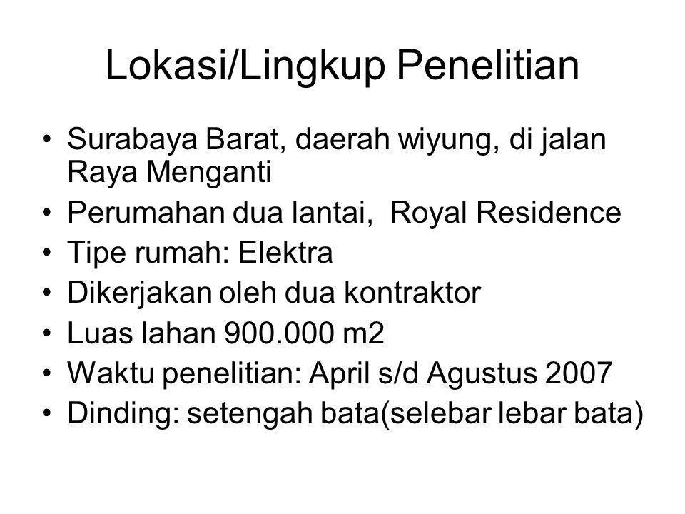 Lokasi/Lingkup Penelitian •Surabaya Barat, daerah wiyung, di jalan Raya Menganti •Perumahan dua lantai, Royal Residence •Tipe rumah: Elektra •Dikerjak