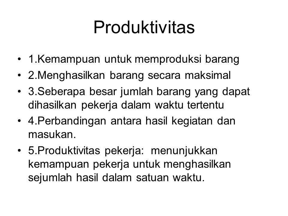 Produktivitas •1.Kemampuan untuk memproduksi barang •2.Menghasilkan barang secara maksimal •3.Seberapa besar jumlah barang yang dapat dihasilkan pekerja dalam waktu tertentu •4.Perbandingan antara hasil kegiatan dan masukan.