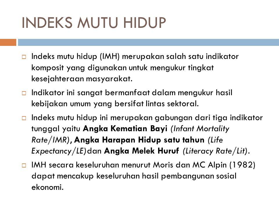 INDEKS MUTU HIDUP  Indeks mutu hidup (IMH) merupakan salah satu indikator komposit yang digunakan untuk mengukur tingkat kesejahteraan masyarakat.