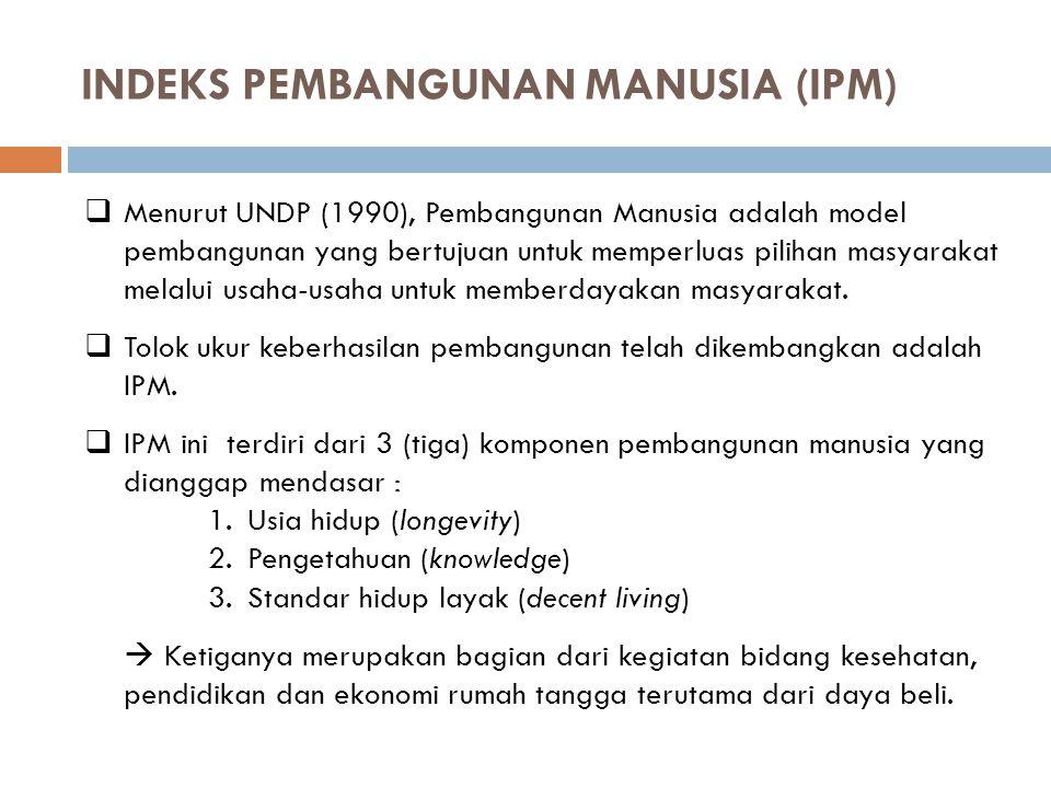 INDEKS PEMBANGUNAN MANUSIA (IPM)  Menurut UNDP (1990), Pembangunan Manusia adalah model pembangunan yang bertujuan untuk memperluas pilihan masyarakat melalui usaha-usaha untuk memberdayakan masyarakat.