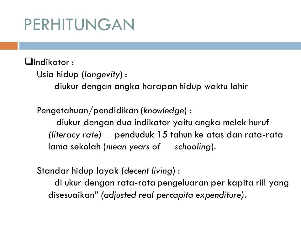 POSISI JAWA TIMUR  Berdasarkan hasil perhitungan BPS pada tahun 2005, IPM Jawa Timur sebagai propinsi terbesar menempati urutan 22 dari 33 propinsi di Indonesia  Sementara itu Kabupaten Sumenep memiliki IPM yang relatif rendah dibandingkan dengan kabupaten lain di Jawa Timur, karena semenjak tahun 2002 sampai tahun 2004 IPM Sumenep bertahan di posisi 35 dari 38 kabupaten/ kota di Jawa Timur, hingga pada tahun 2005 meningkat menjadi urutan 32.