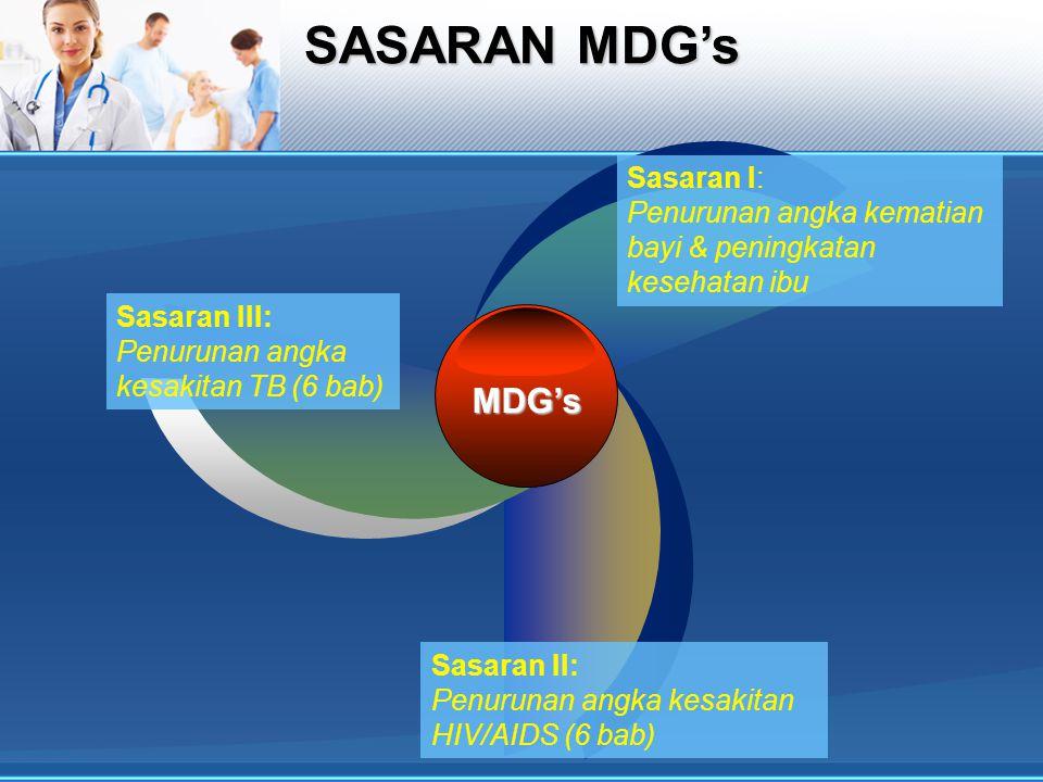 MDG's Sasaran III: Penurunan angka kesakitan TB (6 bab) Sasaran I: Penurunan angka kematian bayi & peningkatan kesehatan ibu Sasaran II: Penurunan angka kesakitan HIV/AIDS (6 bab) SASARAN MDG's
