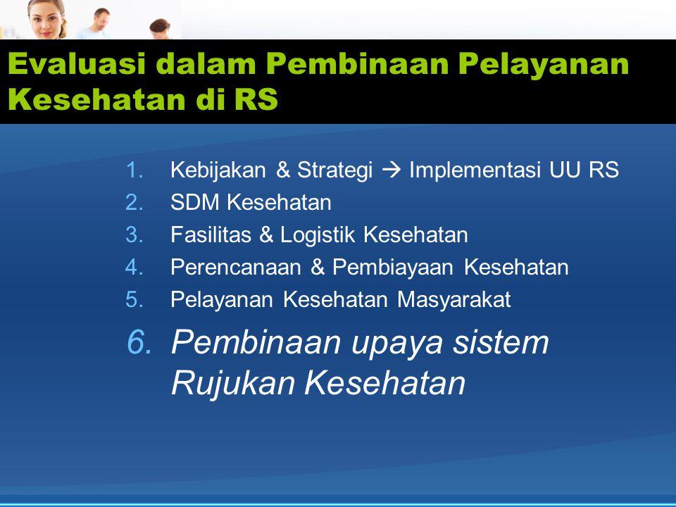 Evaluasi dalam Pembinaan Pelayanan Kesehatan di RS 1.Kebijakan & Strategi  Implementasi UU RS 2.SDM Kesehatan 3.Fasilitas & Logistik Kesehatan 4.Perencanaan & Pembiayaan Kesehatan 5.Pelayanan Kesehatan Masyarakat 6.Pembinaan upaya sistem Rujukan Kesehatan