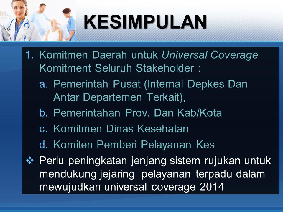 KESIMPULAN 1.Komitmen Daerah untuk Universal Coverage Komitment Seluruh Stakeholder : a.Pemerintah Pusat (Internal Depkes Dan Antar Departemen Terkait), b.Pemerintahan Prov.