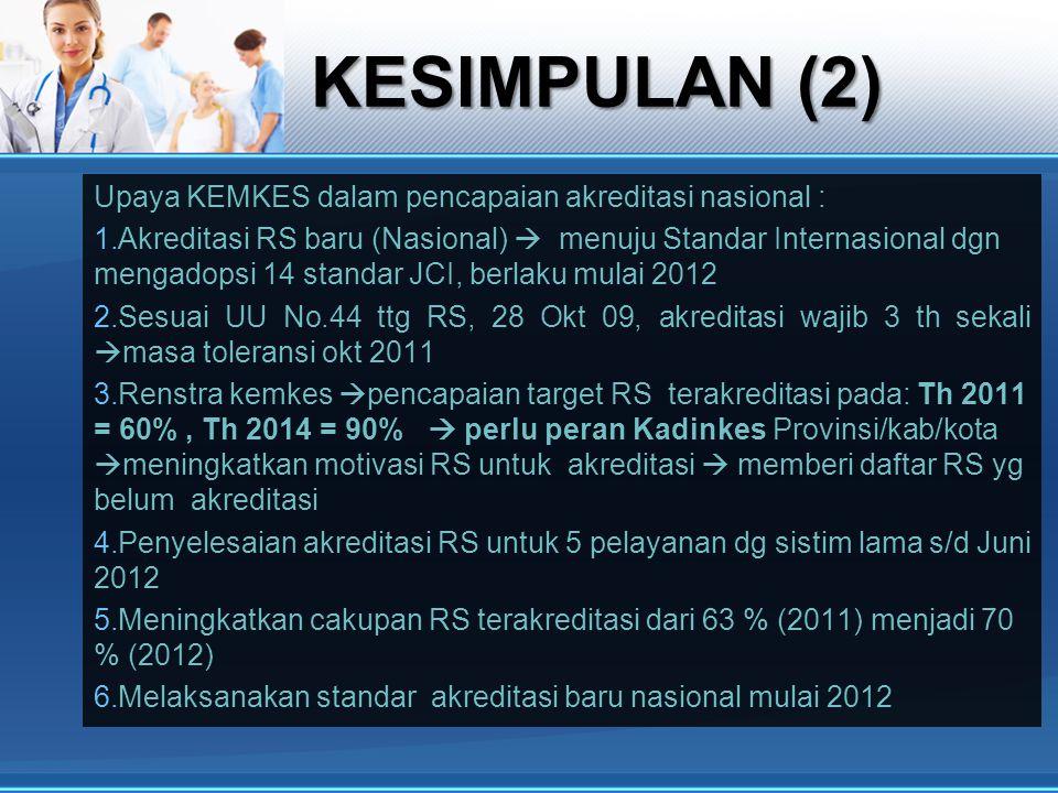 KESIMPULAN (2) Upaya KEMKES dalam pencapaian akreditasi nasional : 1.Akreditasi RS baru (Nasional)  menuju Standar Internasional dgn mengadopsi 14 standar JCI, berlaku mulai 2012 2.Sesuai UU No.44 ttg RS, 28 Okt 09, akreditasi wajib 3 th sekali  masa toleransi okt 2011 3.Renstra kemkes  pencapaian target RS terakreditasi pada: Th 2011 = 60%, Th 2014 = 90%  perlu peran Kadinkes Provinsi/kab/kota  meningkatkan motivasi RS untuk akreditasi  memberi daftar RS yg belum akreditasi 4.Penyelesaian akreditasi RS untuk 5 pelayanan dg sistim lama s/d Juni 2012 5.Meningkatkan cakupan RS terakreditasi dari 63 % (2011) menjadi 70 % (2012) 6.Melaksanakan standar akreditasi baru nasional mulai 2012