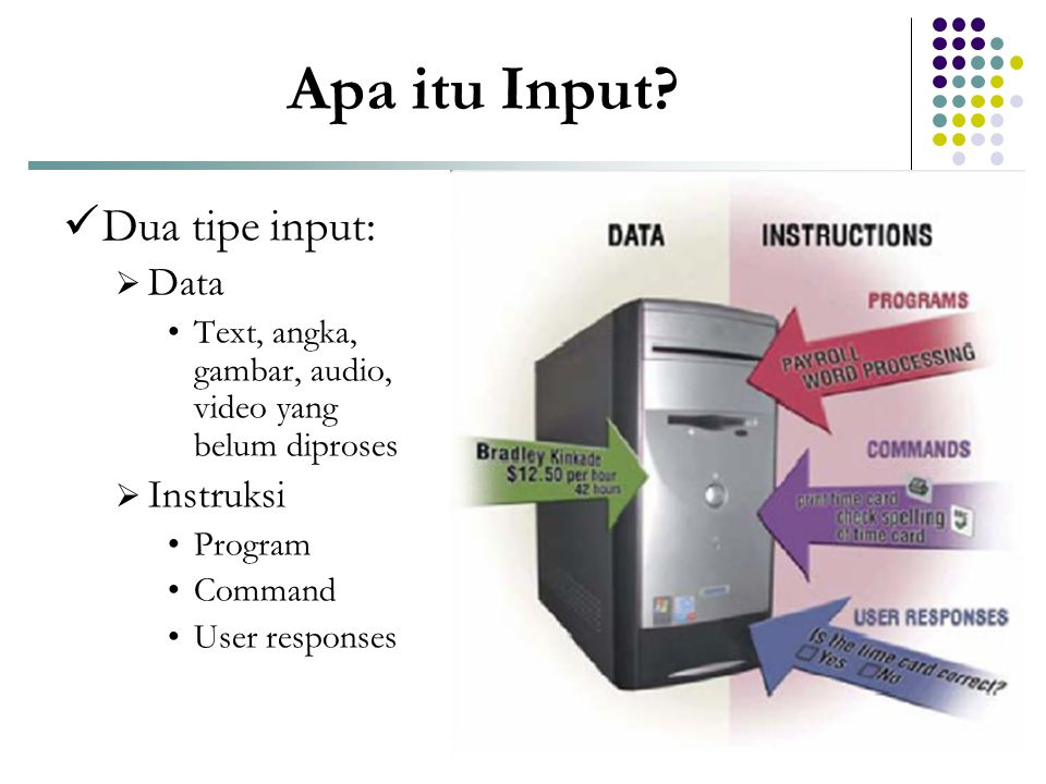 Apa itu Input?  Dua tipe input:  Data •Text, angka, gambar, audio, video yang belum diproses  Instruksi •Program •Command •User responses