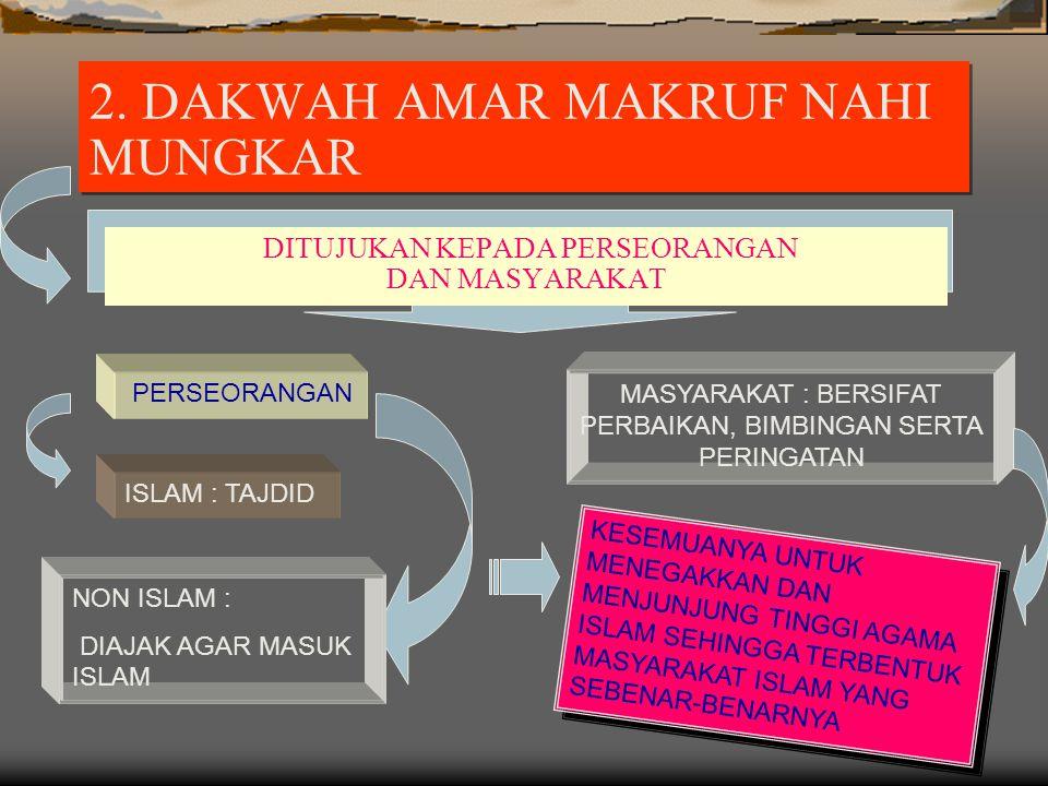 2.DAKWAH AMAR MAKRUF NAHI MUNGKAR 2.