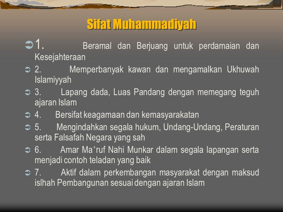 Sifat Muhammadiyah  1.Beramal dan Berjuang untuk perdamaian dan Kesejahteraan  2.