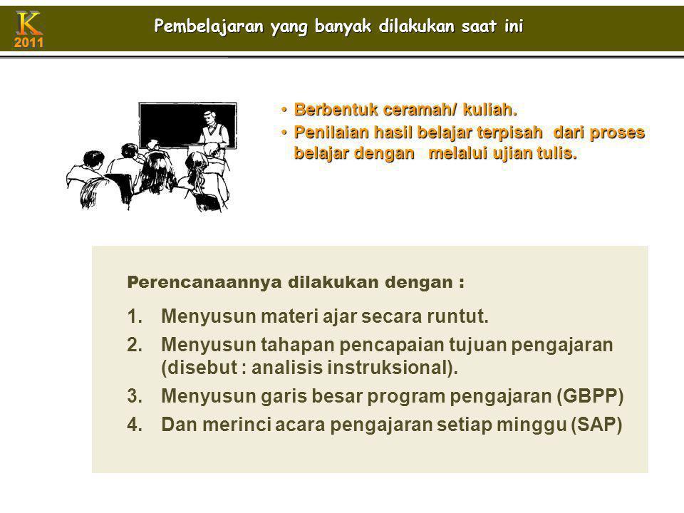 PERUBAHAN STRATEGI BENTUK KULIAH (CERAMAH) TUJUAN INSTRUKSIONAL UMUM LEARNING OUTCOMES (KOMPETENSI) STUDENT CENTERED LEARNING