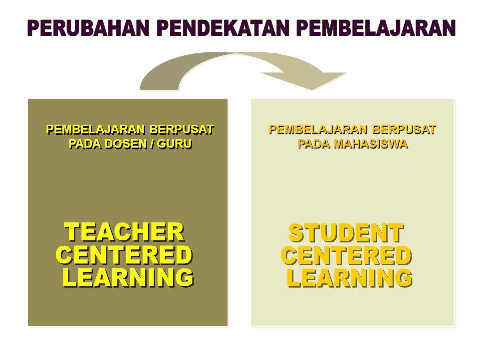 Beberapa catatan Beberapa catatan (belum kompetensi mahasiswa) • P erencanaan pengajaran diatas dititikberatkan pada penguasaan materi ajar/ isi.(hard