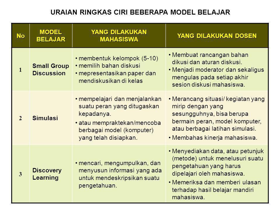 Model pembelajaran dengan pendekatan SCL yang mampu menumbuhkan softskills • Small Group Discussion • Role-Play & Simulation • Case Study • Discovery