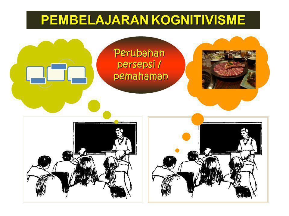 RUMUSAN KOMPETENSI (contoh) METODE/ MODEL PEMBELAJARAN CERAMAH SEMINAR / DISKUSI PRAKTIKUM PROBLEM BASE LEARNING PROJECT BASE LEARNING COLLABORATIVE LEARNING SIMULASI….