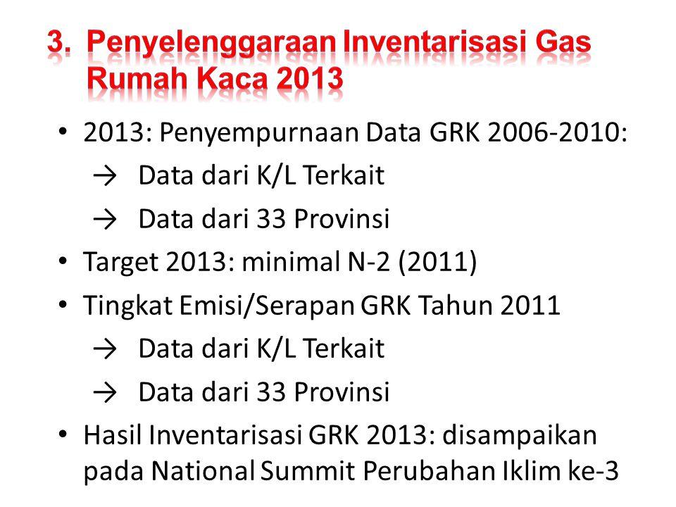 • 2013: Penyempurnaan Data GRK 2006-2010: →Data dari K/L Terkait →Data dari 33 Provinsi • Target 2013: minimal N-2 (2011) • Tingkat Emisi/Serapan GRK