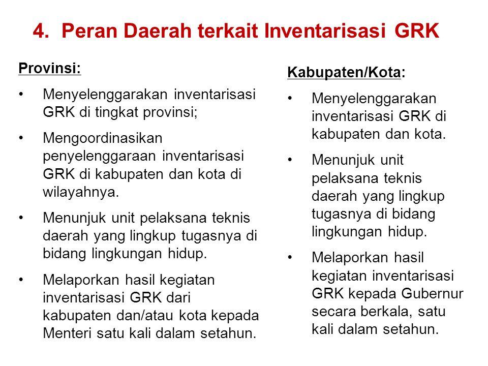 Provinsi: •Menyelenggarakan inventarisasi GRK di tingkat provinsi; •Mengoordinasikan penyelenggaraan inventarisasi GRK di kabupaten dan kota di wilaya