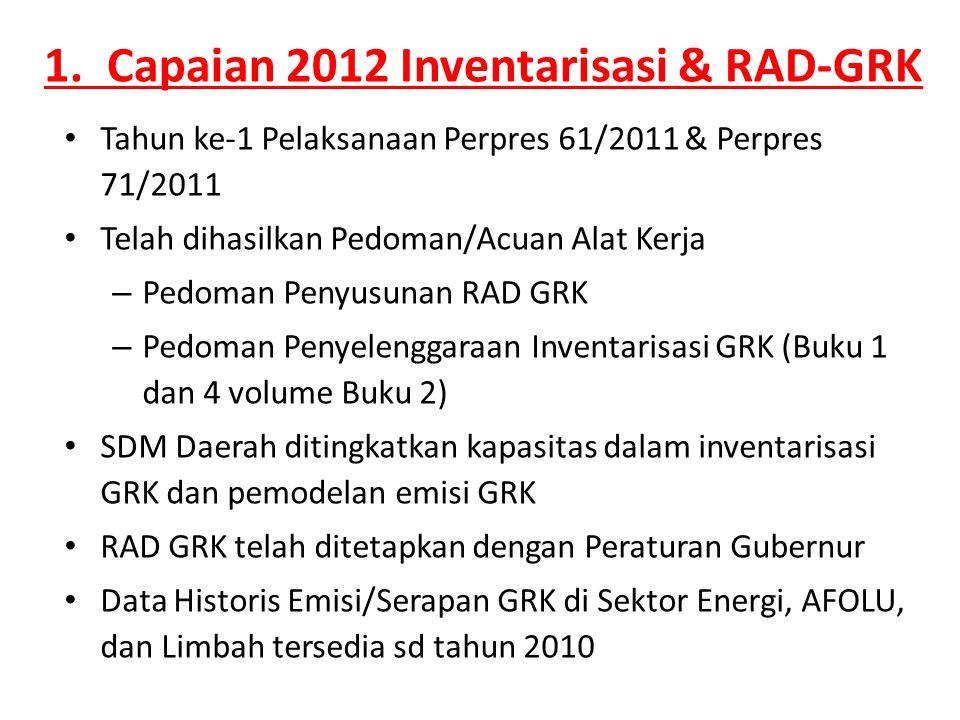 1. Capaian 2012 Inventarisasi & RAD-GRK • Tahun ke-1 Pelaksanaan Perpres 61/2011 & Perpres 71/2011 • Telah dihasilkan Pedoman/Acuan Alat Kerja – Pedom