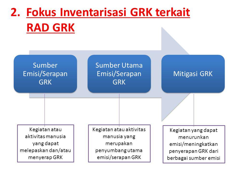2. Fokus Inventarisasi GRK terkait RAD GRK Sumber Emisi/Serapan GRK Sumber Utama Emisi/Serapan GRK Mitigasi GRK Kegiatan atau aktivitas manusia yang d