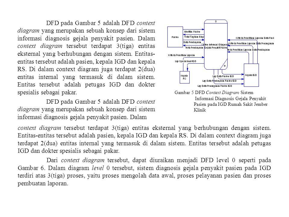 DFD pada Gambar 5 adalah DFD context diagram yang merupakan sebuah konsep dari sistem informasi diagnosis gejala penyakit pasien. Dalam context diagra