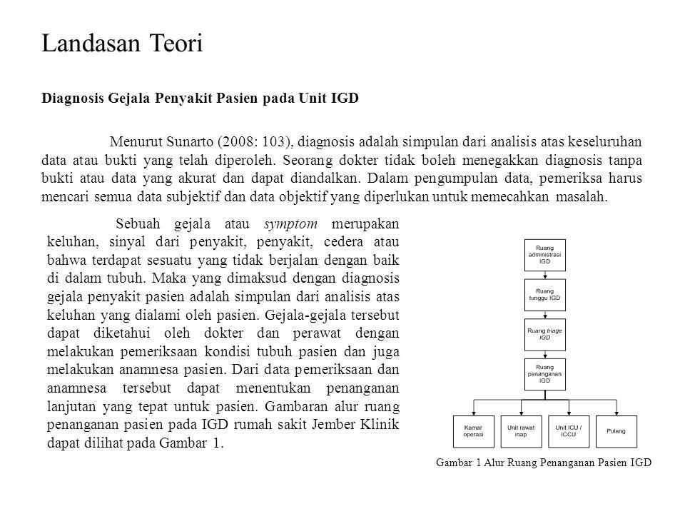 Landasan Teori Diagnosis Gejala Penyakit Pasien pada Unit IGD Menurut Sunarto (2008: 103), diagnosis adalah simpulan dari analisis atas keseluruhan da