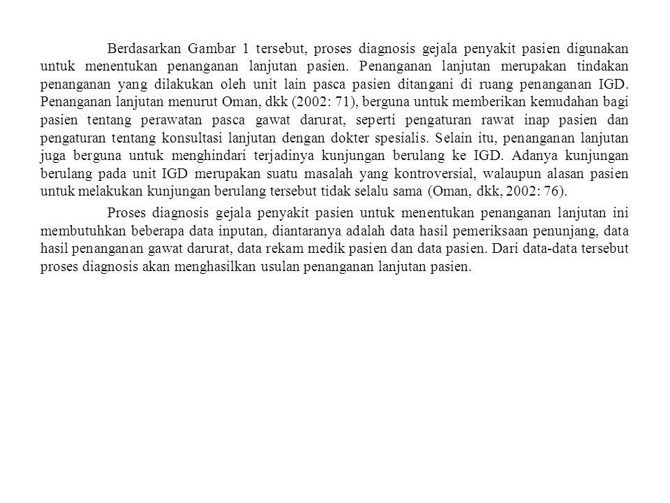 DAFTAR PUSTAKA Koeshartono, 2000, Pertolongan Pertama Gawat Darurat (PPGD) Untuk Perawat, RSUD Dr.