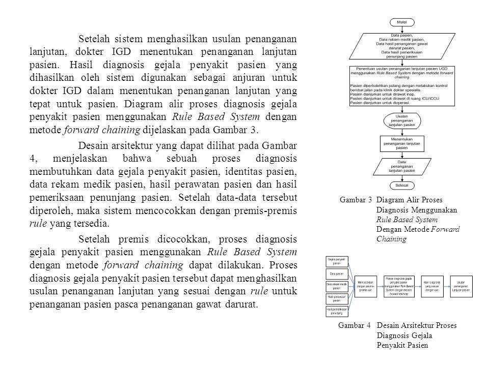 DFD pada Gambar 5 adalah DFD context diagram yang merupakan sebuah konsep dari sistem informasi diagnosis gejala penyakit pasien.